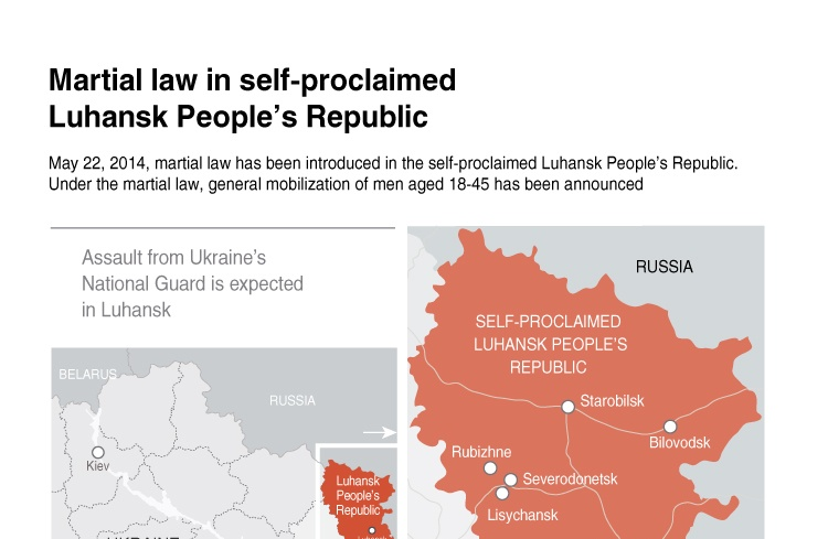 Martial law in self-proclaimed  Luhansk People's Republic