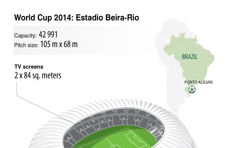 World Cup 2014: Estadio Beira-Rio
