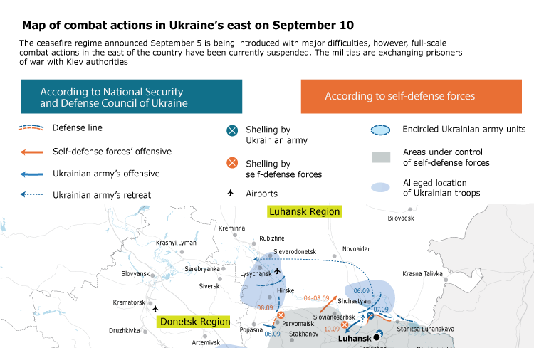 Map of combat actions in Ukraine's east on September 10
