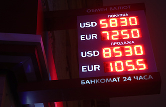 Currency exchange rate in Moscow, 16 December 2014